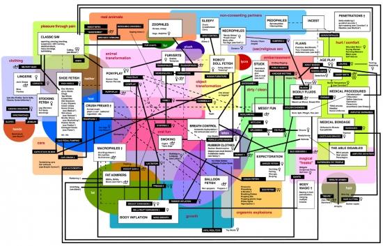 mappa-feticismi-parafilie